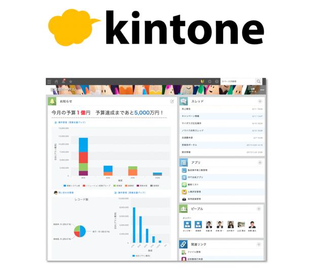 業務アプリ開発プラットフォーム「kintone」